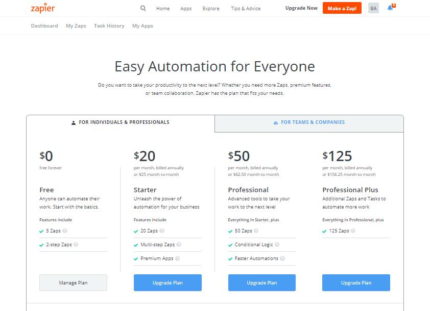 Automation Software Comparison: Zapier VS IFTTT (2019)