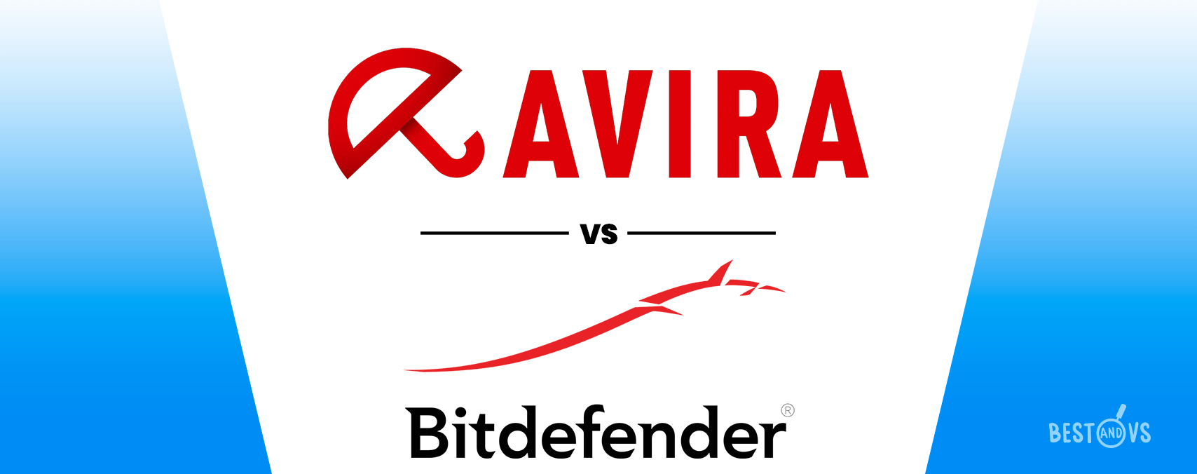Avira Vs. Bitdefender (2019) Features and Pricing